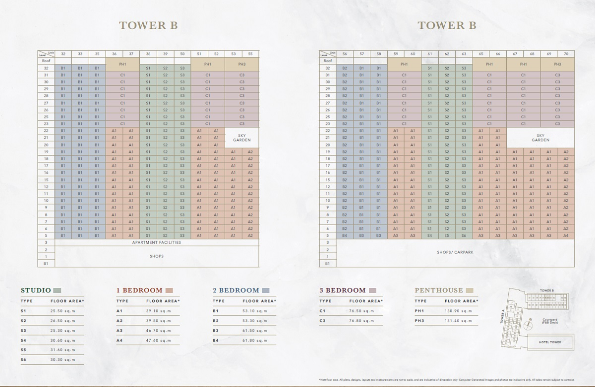 oxley-convention-city-batam-diagrammatic-chart-tower-b