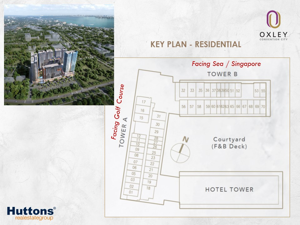 oxley-convention-city-batam-siteplan