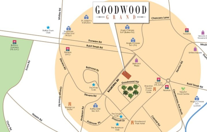 Goodwood grand location
