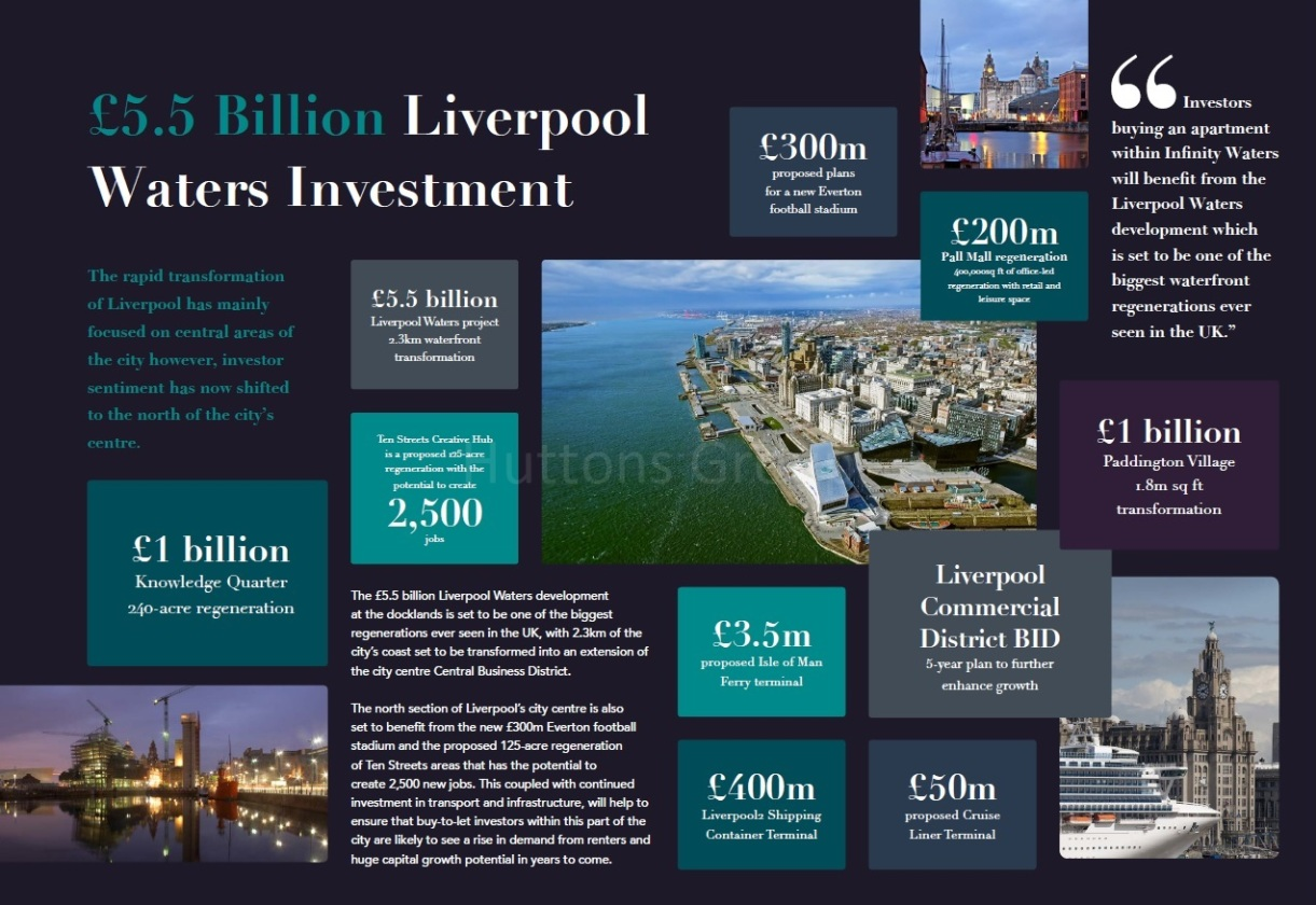 Liverpool Waters regeneration plan